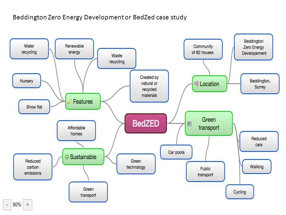 BEDZED: Beddington Zero Energy Development in London