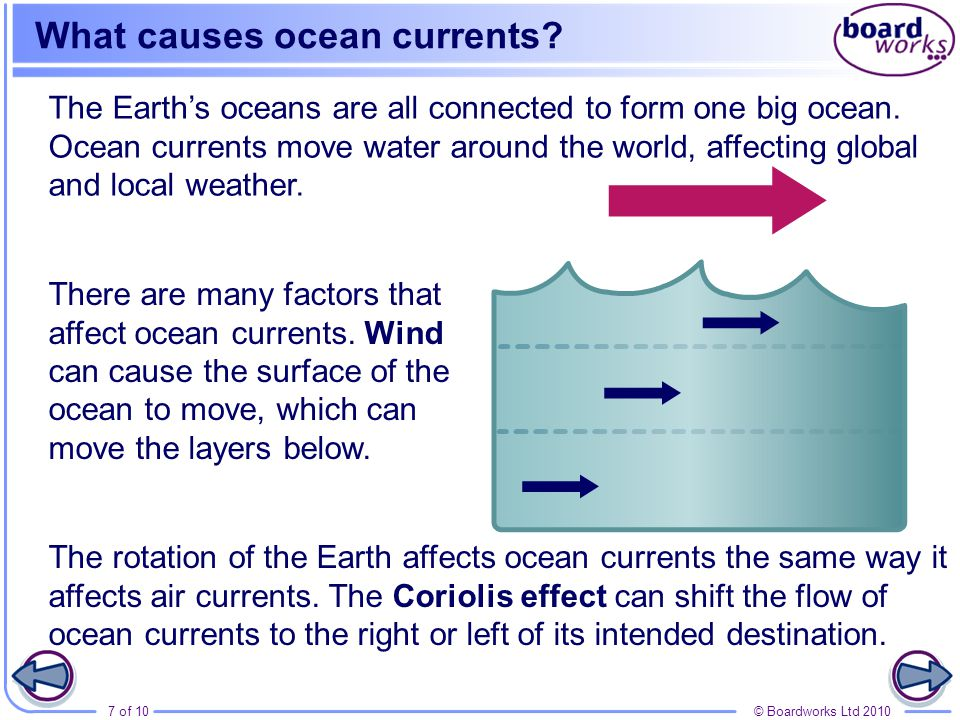 What causes ocean currents