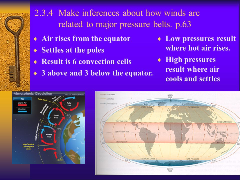 Make inferences about how winds are