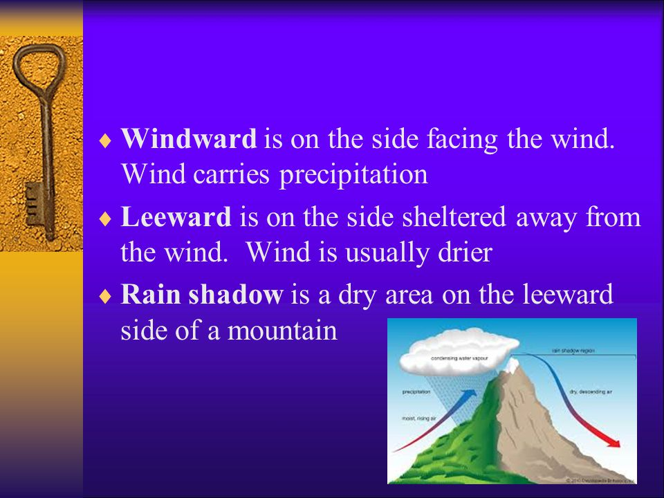 Windward is on the side facing the wind. Wind carries precipitation
