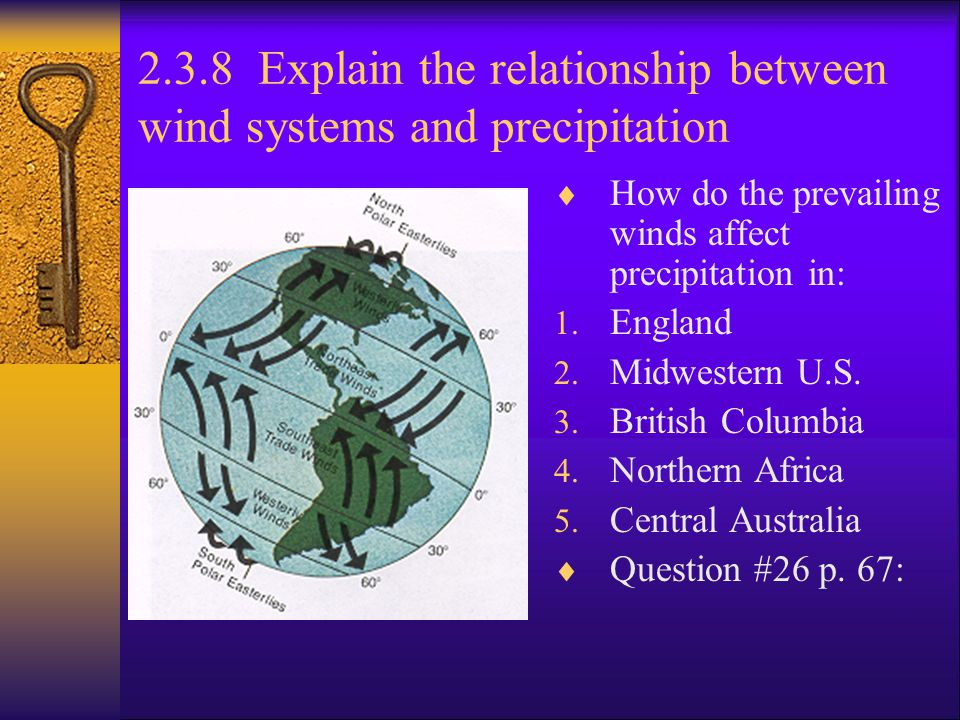 2.3.8 Explain the relationship between wind systems and precipitation