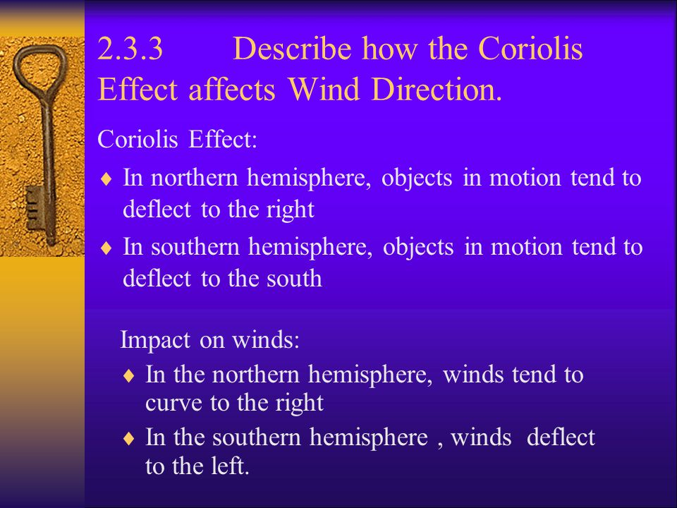 2.3.3 Describe how the Coriolis Effect affects Wind Direction.