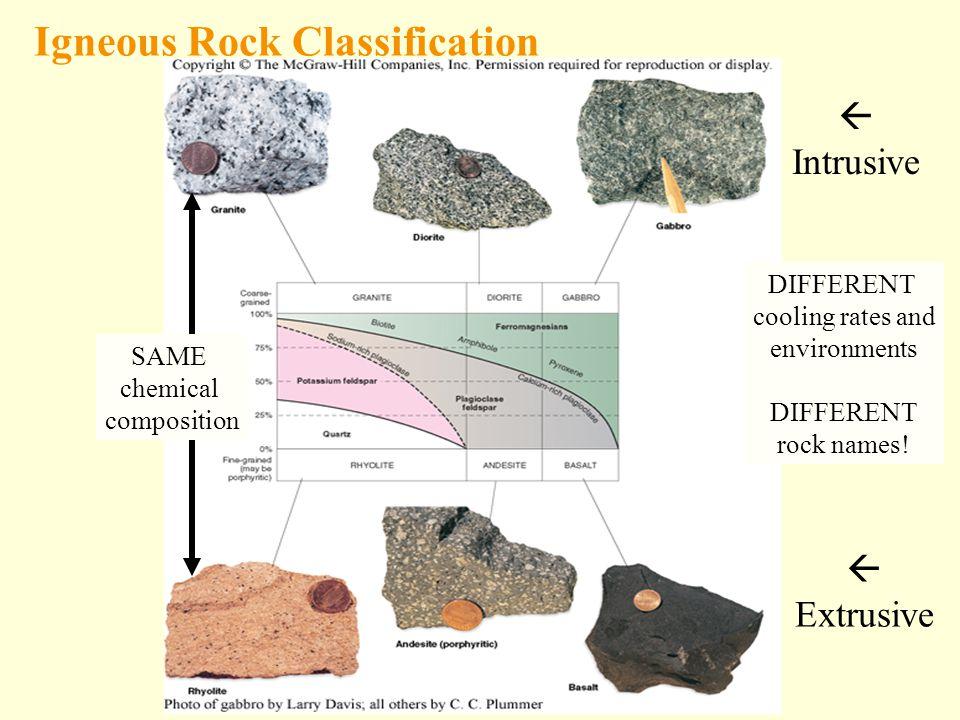 Quiz 1 Monday Igneous Rocks Intrusive Activity And The