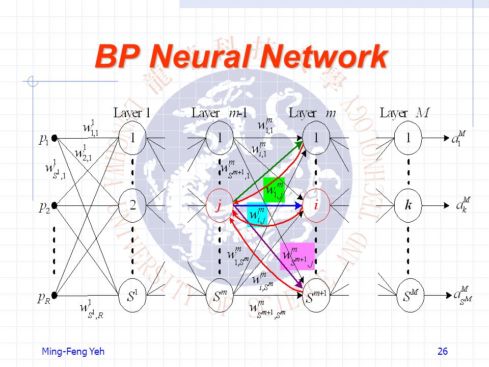 BP Neural Network Ming-Feng Yeh