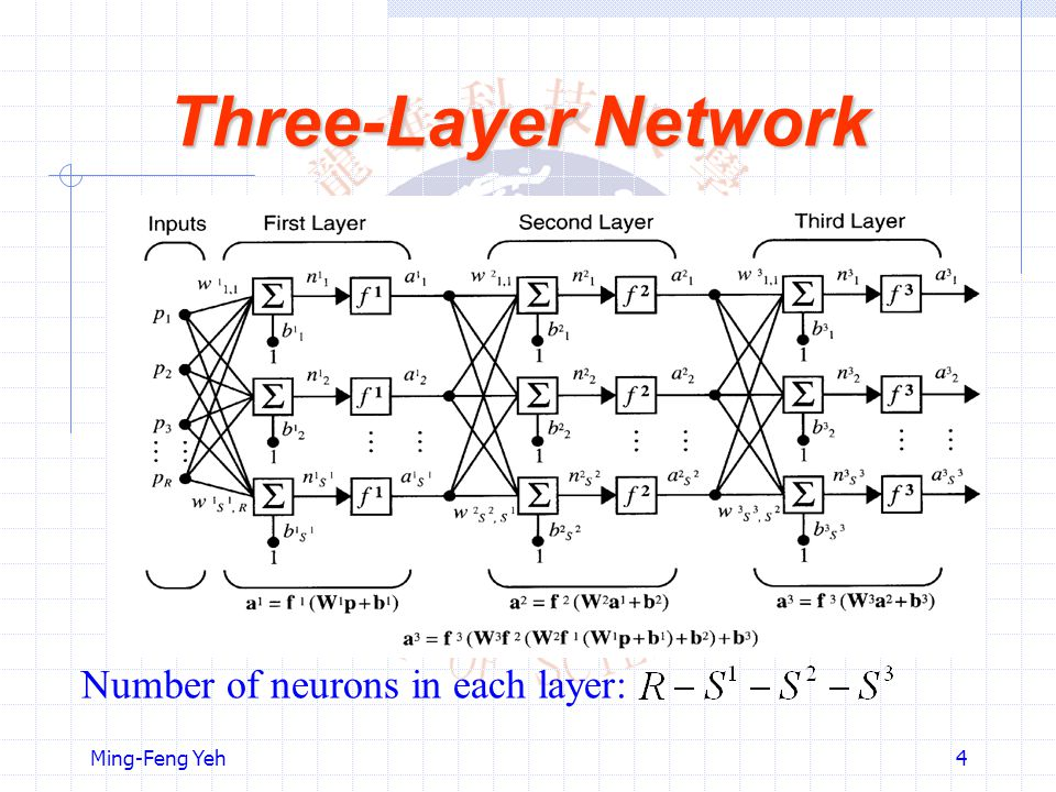Three-Layer Network Number of neurons in each layer: Ming-Feng Yeh