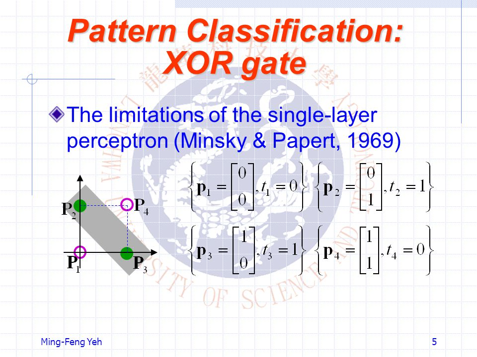 Pattern Classification: XOR gate