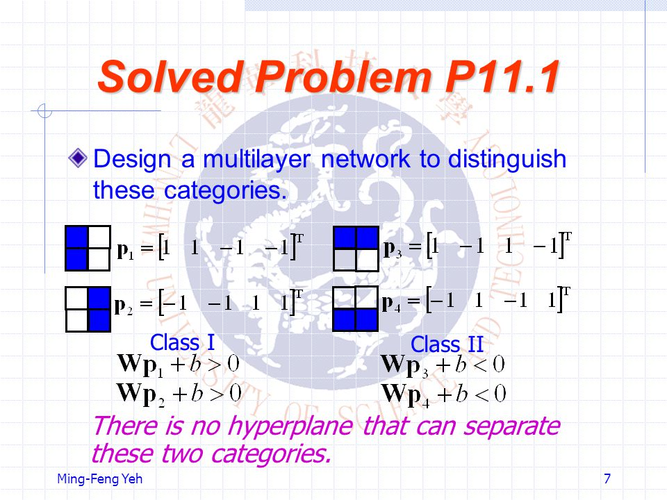 Solved Problem P11.1 Design a multilayer network to distinguish these categories. Class I. Class II.