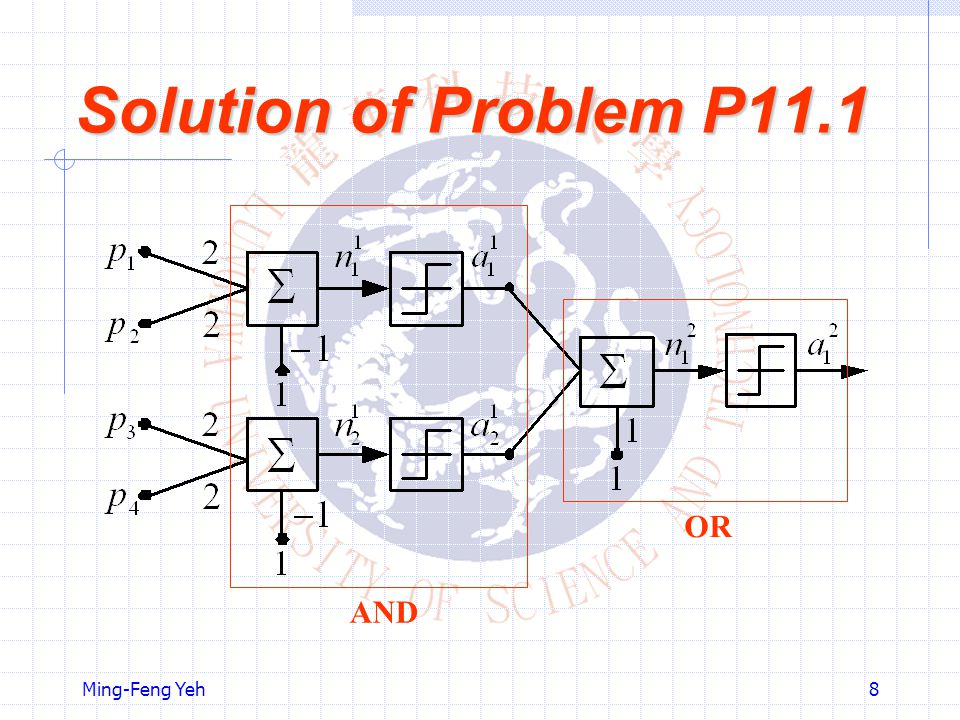 Solution of Problem P11.1 OR AND Ming-Feng Yeh