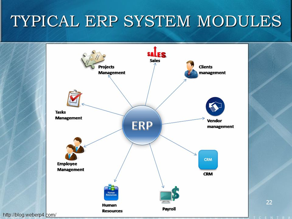 Enterprise Software Ppt Download