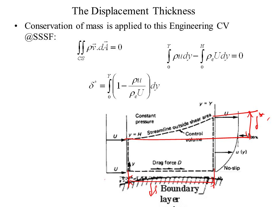 The Displacement Thickness