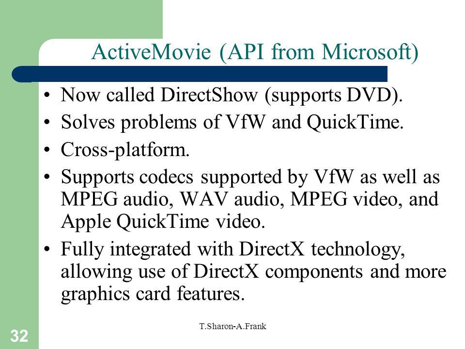 microsoft h.261 video codec download