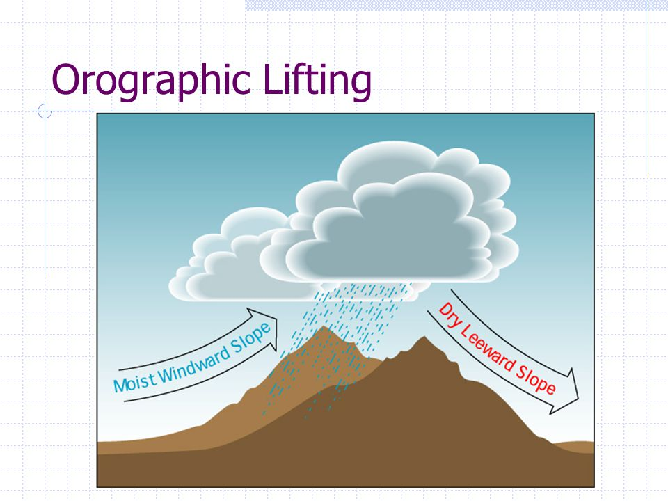 Humidity Saturation And Stability Ppt Video Online