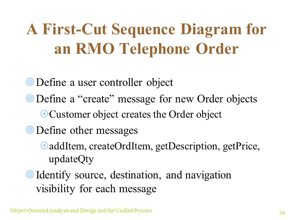 A First-Cut Sequence Diagram for an RMO Telephone Order
