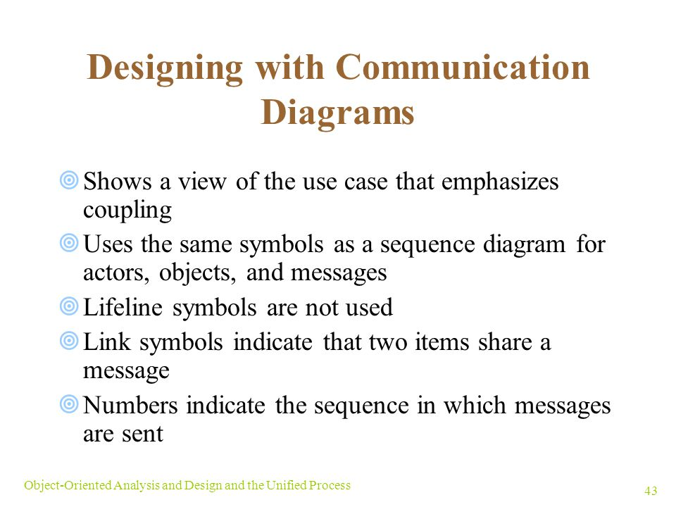 Designing with Communication Diagrams