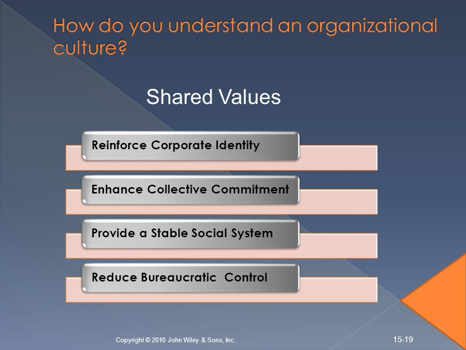 understanding a value centered organisation Understanding the hierarchy of leadership culture 5  in a process-centered organization  independent cultures value decentralized.
