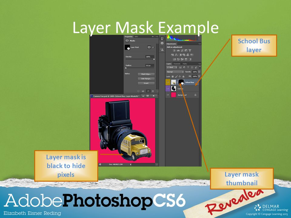 Layer mask is black to hide pixels