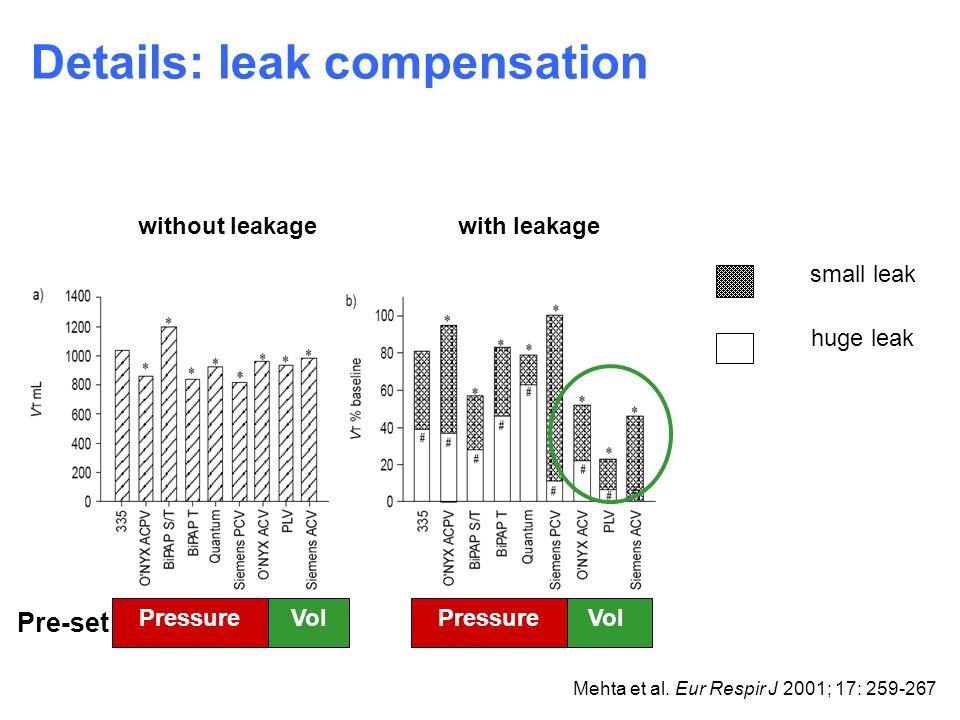 Details: leak compensation