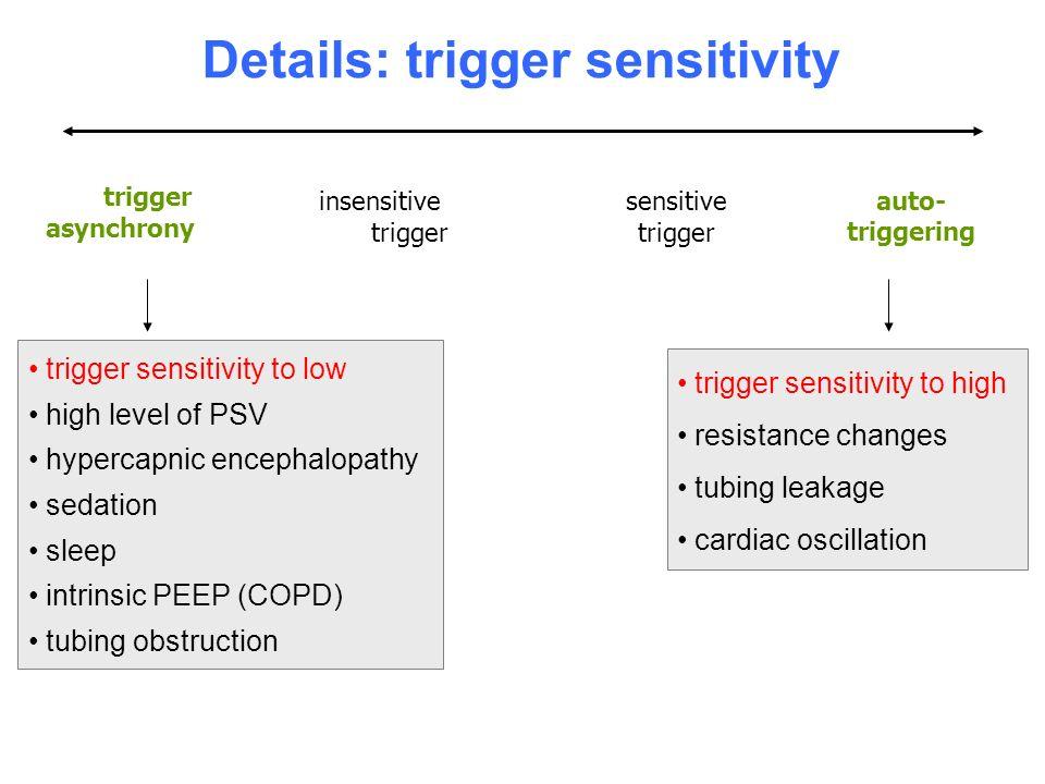 Details: trigger sensitivity