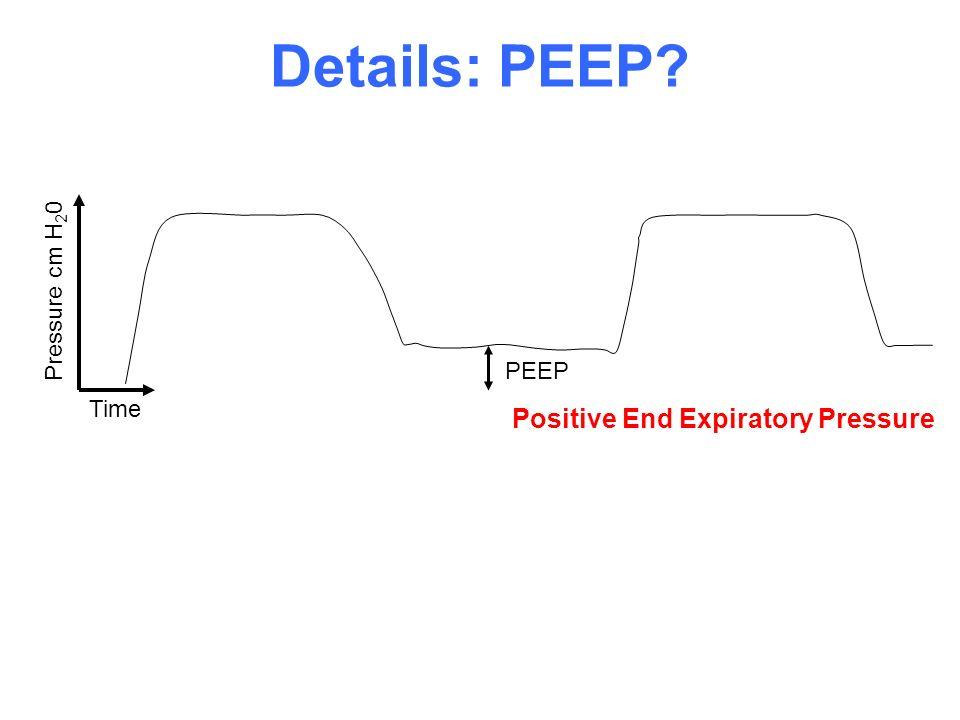 Details: PEEP Positive End Expiratory Pressure Pressure cm H20 PEEP
