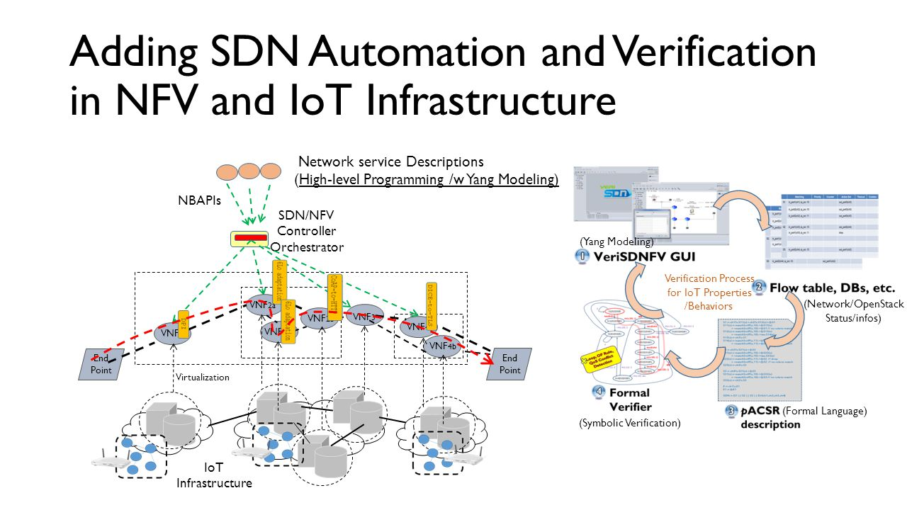 nfv sdn wireless network infrastructure $12 billion opportunities, challenges, strategies and forecasts for the nfv, sdn & wireless network infrastructure market 2016-2030 - research and markets.