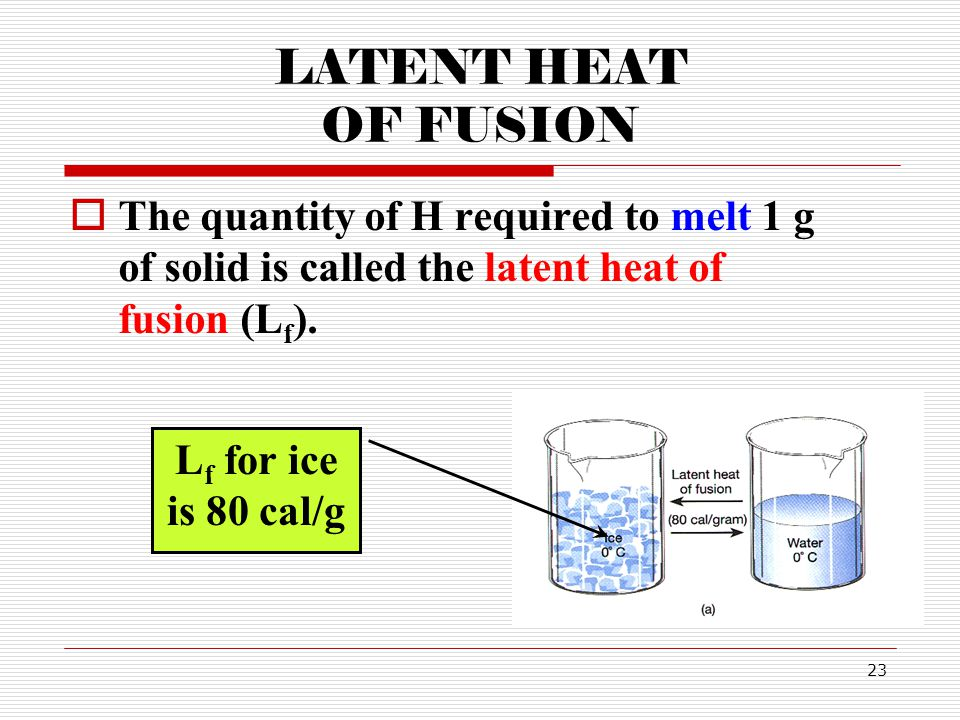 heat of fusion for ice Latent heat of fusion when changing between solid or liquid state for common materials like aluminum, ammonia, glycerin, water and more.