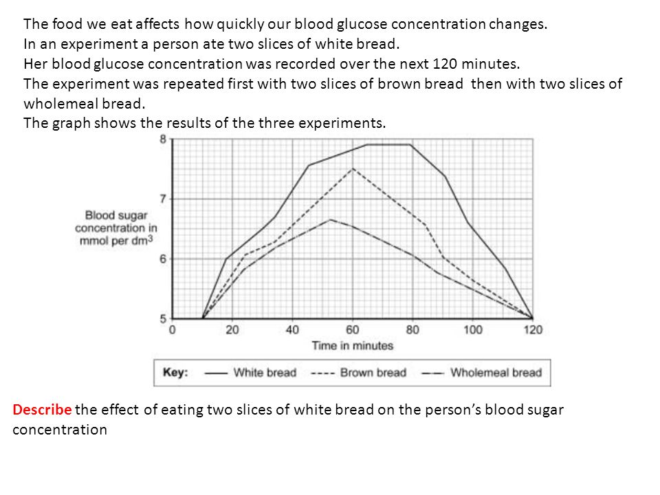 The food we eat affects how quickly our blood glucose concentration changes.