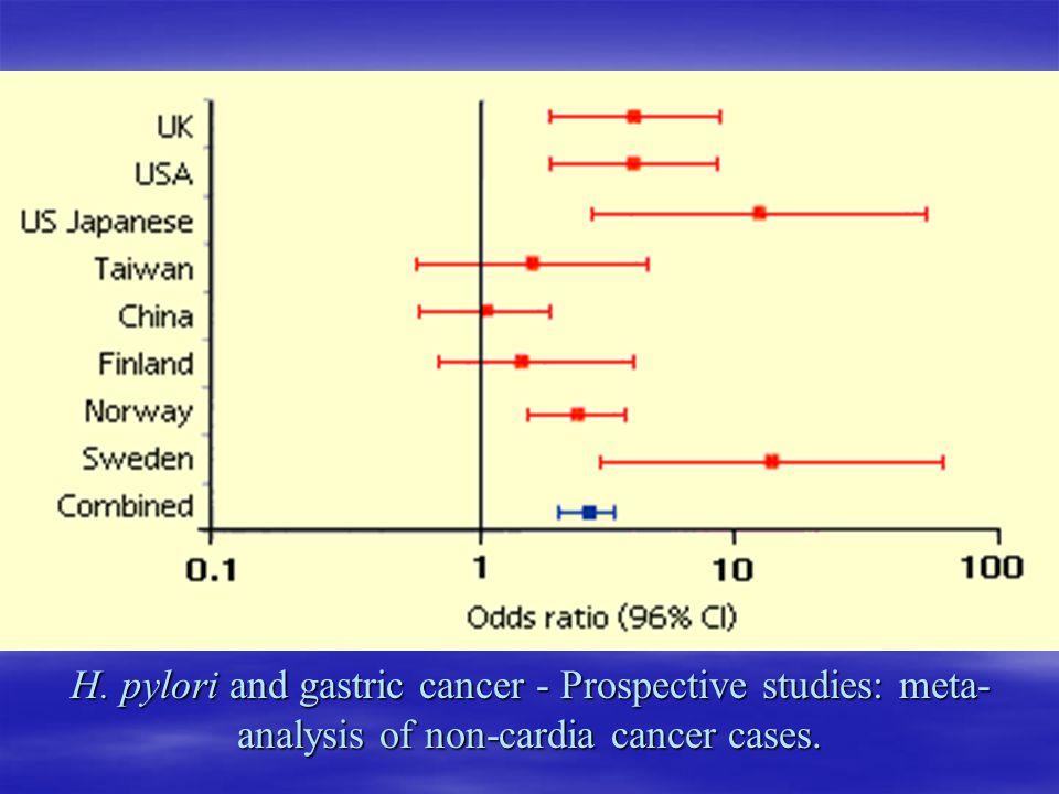 Heart failure - European Society of Cardiology