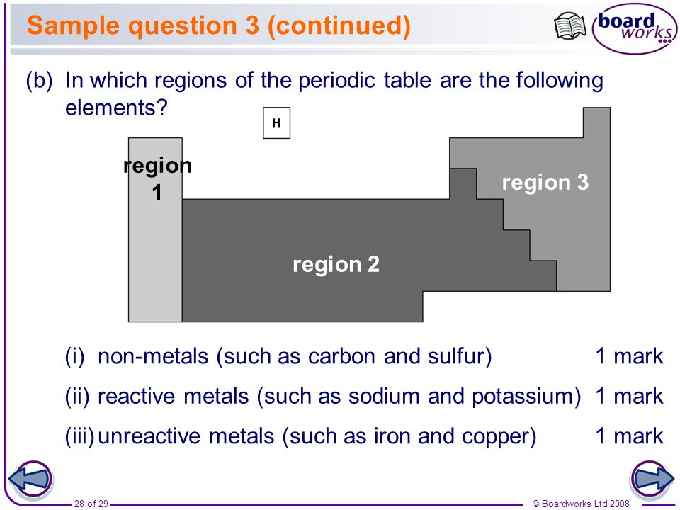 Boardworks science for scotland s1 and s2 competition for Periodic table 6 mark question