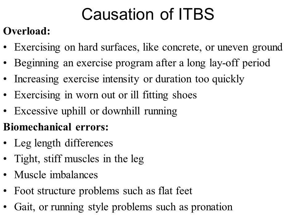 Causation of ITBS Overload: