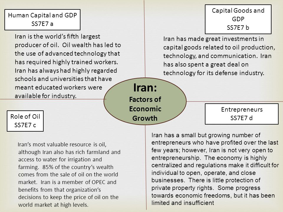 oil the key factor in iran s Others believe that when you factor in iran's  no matter the monetary total, a key component of iran's  while he admits that iran's oil trade.