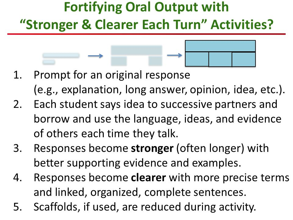 Fortifying Oral Output with Stronger & Clearer Each Turn Activities