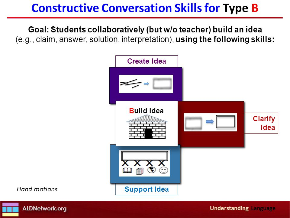Constructive Conversation Skills for Type B