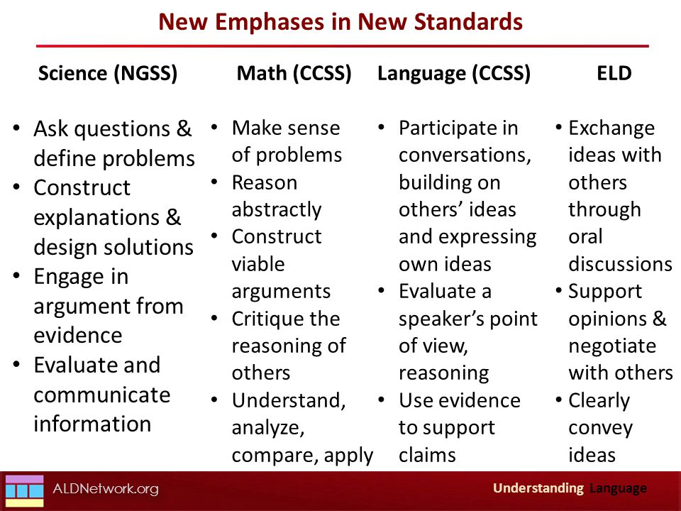 New Emphases in New Standards