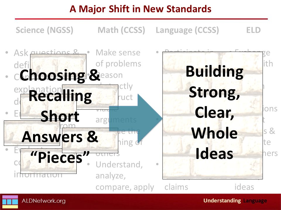 A Major Shift in New Standards