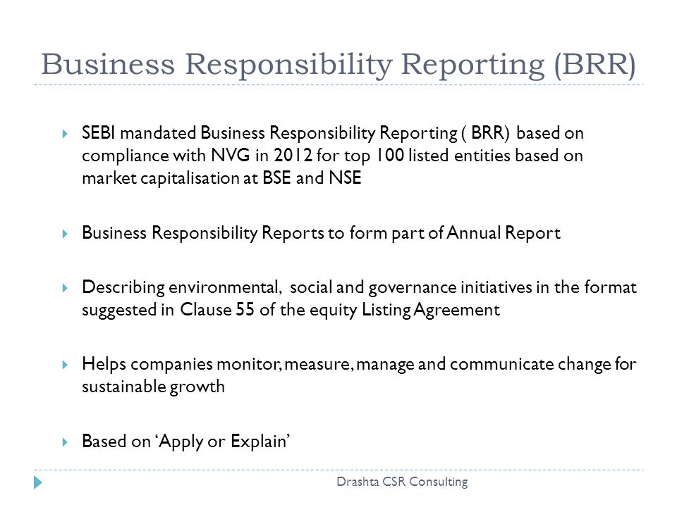 Corporate Social Responsibility - Ppt Download
