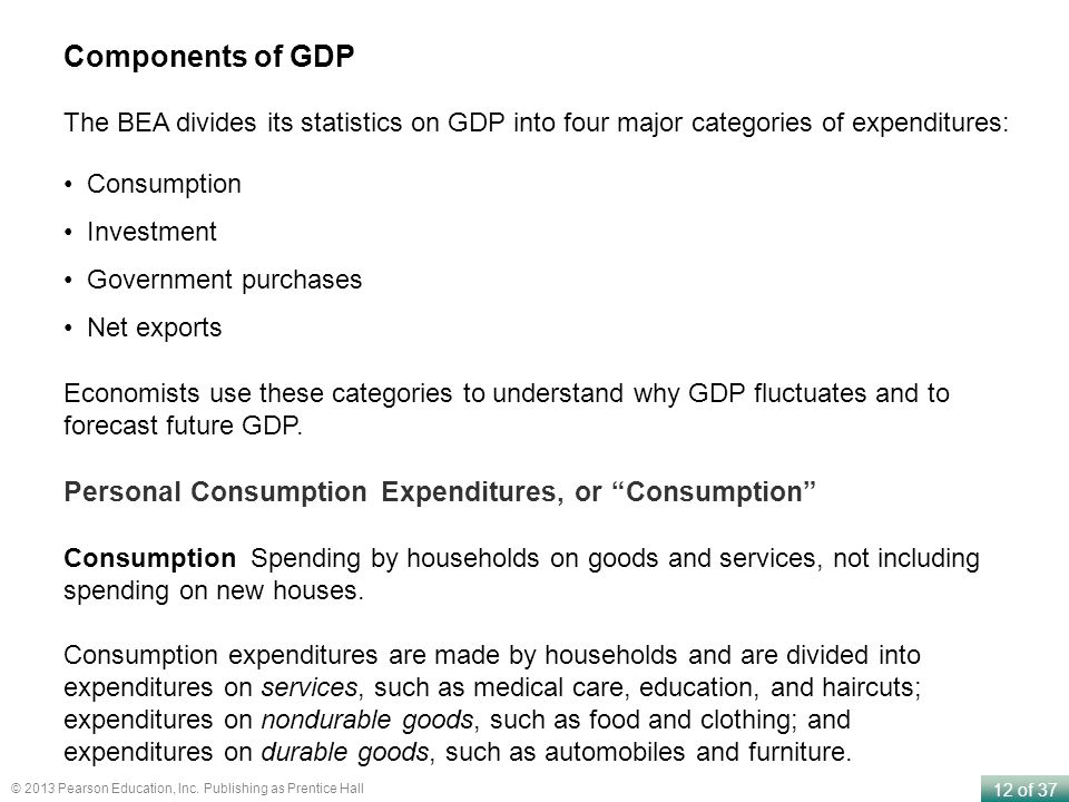 Components of GDP Personal Consumption Expenditures, or Consumption