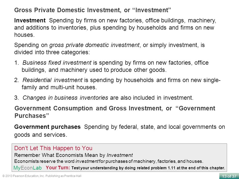 Gross Private Domestic Investment, or Investment