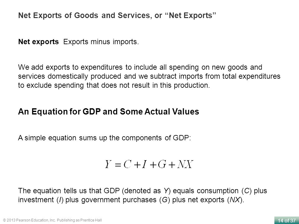 An Equation for GDP and Some Actual Values