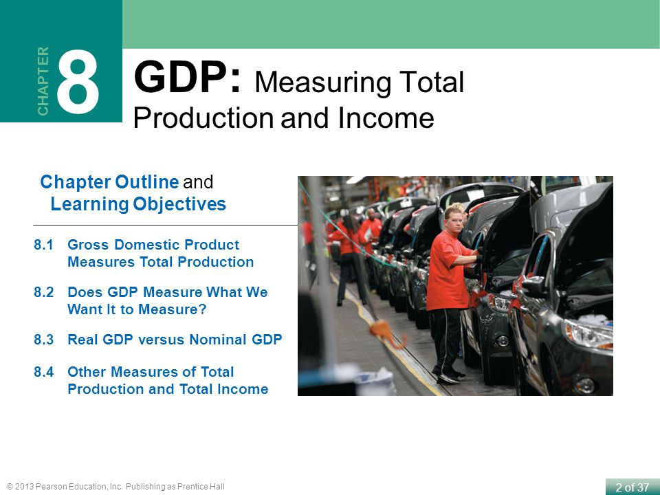 8 GDP: Measuring Total Production and Income Chapter Outline and