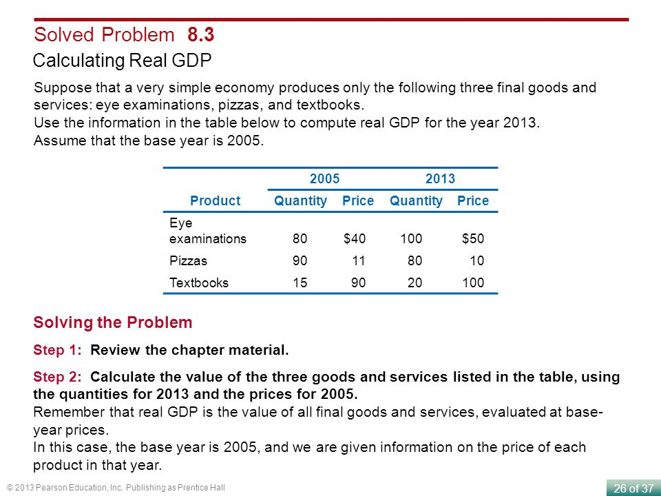 Solved Problem 8.3 Calculating Real GDP Solving the Problem
