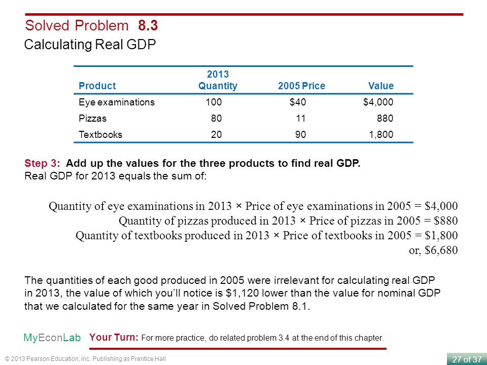 Solved Problem 8.3 Calculating Real GDP