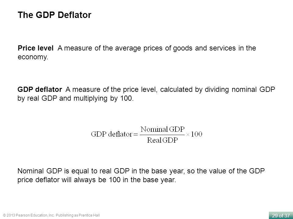 The GDP Deflator Price level A measure of the average prices of goods and services in the economy.