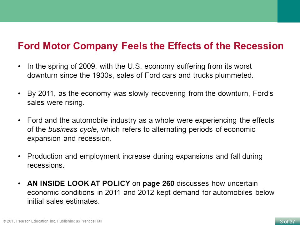 Ford Motor Company Feels the Effects of the Recession