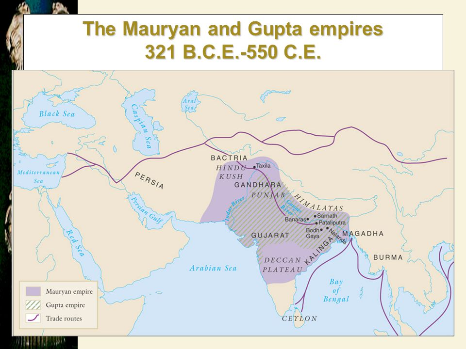 The Mauryan Empire of Ancient India