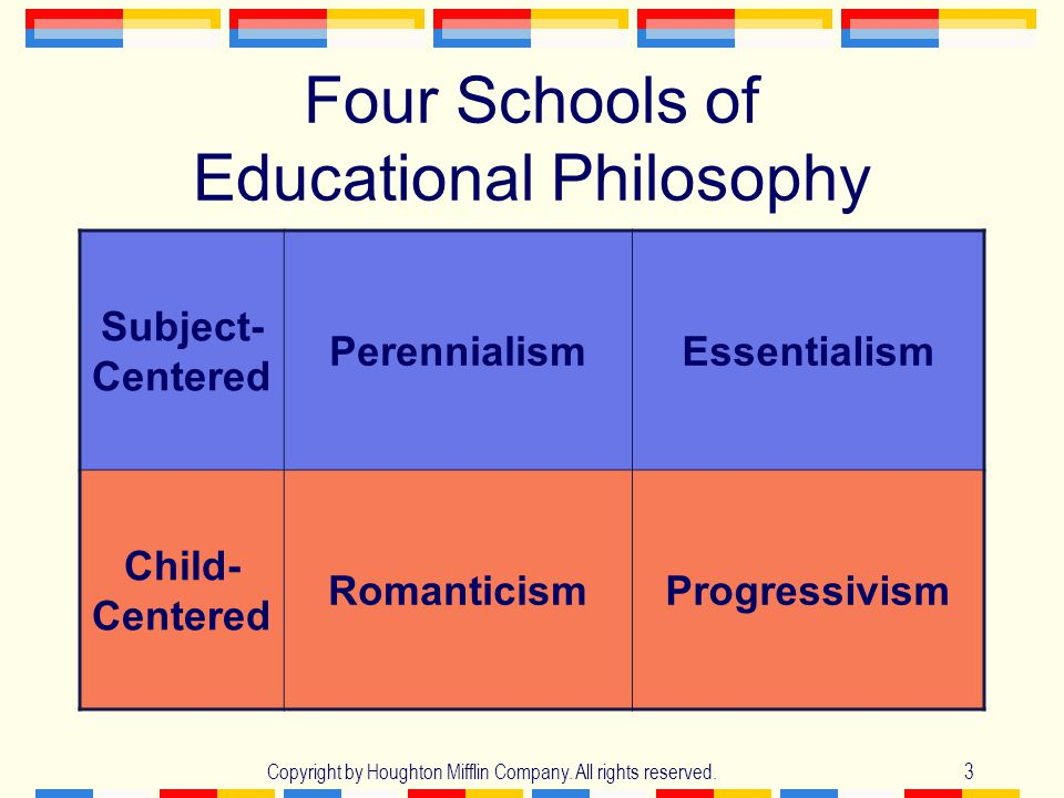 Four Schools of Educational Philosophy