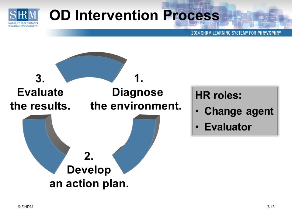 human process intervention It process automation can have tremendous benefits above and beyond what human workers can provide learn how here.