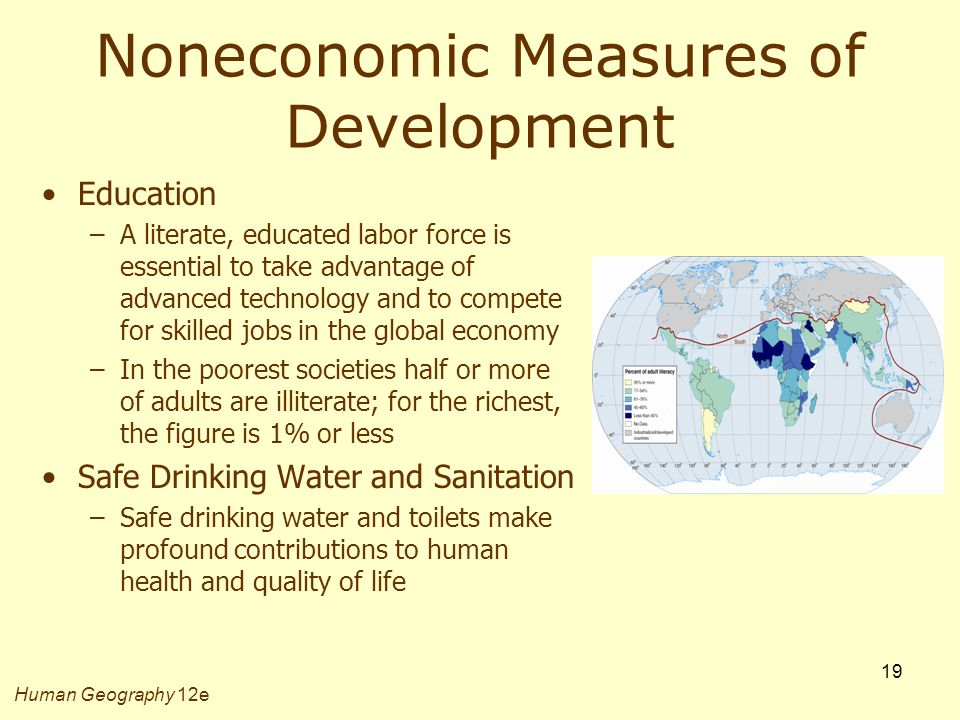 noneconomic measures of development The identification of application niche is a key step during model development and helps  on a variety of noneconomic  and other qa measures.