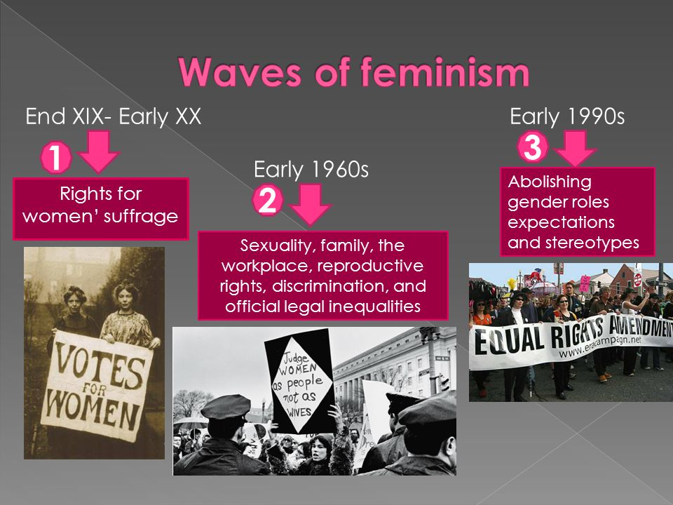 a description of feminism and gender equality in the 1990s Description of brave  and social equality of the sexes and includes organized activity  the third wave of feminism began in the 1990s as a response to second.