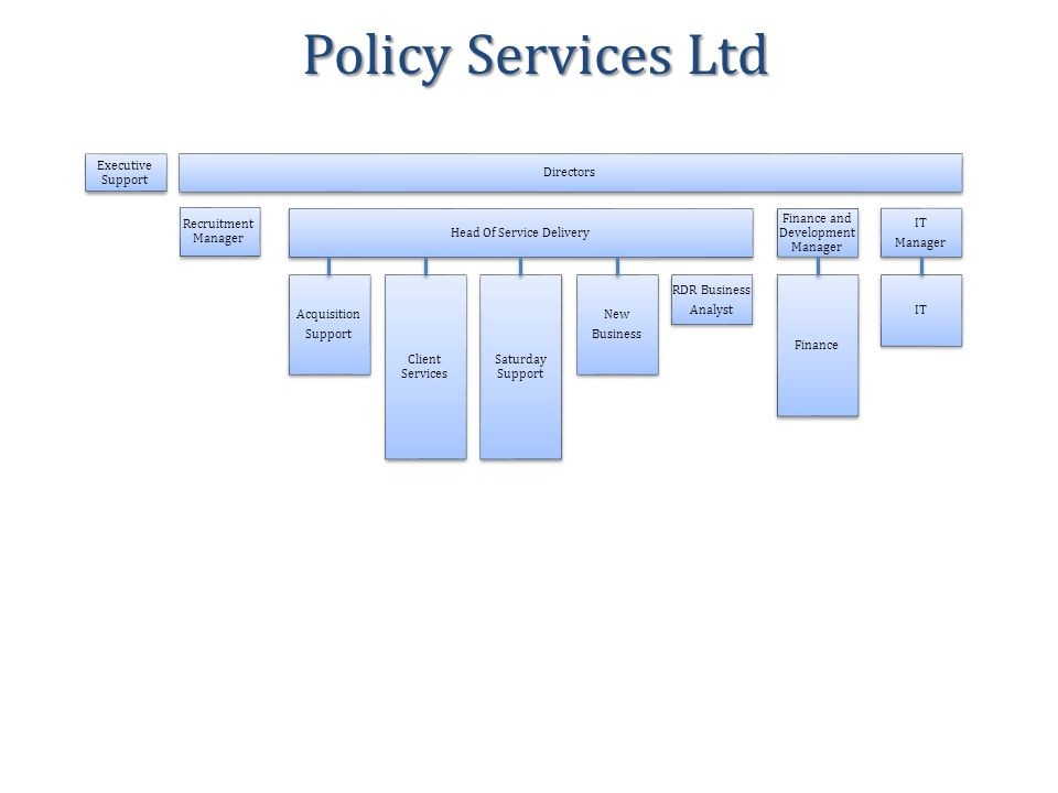 Policy Services Ltd Directors. Recruitment Manager. Executive Support. Head Of Service Delivery.