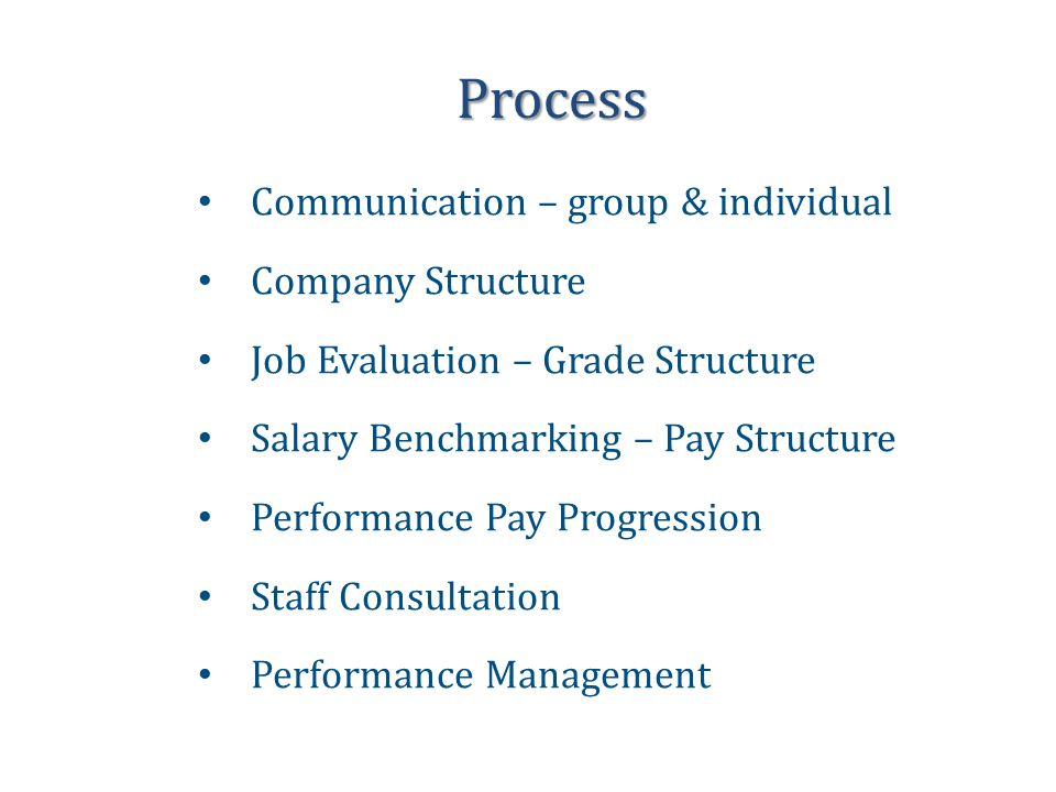 Process Communication – group & individual Company Structure